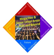 Megacities and Dense Urban Areas in 2025 and Beyond
